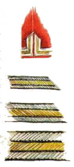 Униформа: Лейб-Гвардии Кавказско-Горский полуэскадрон