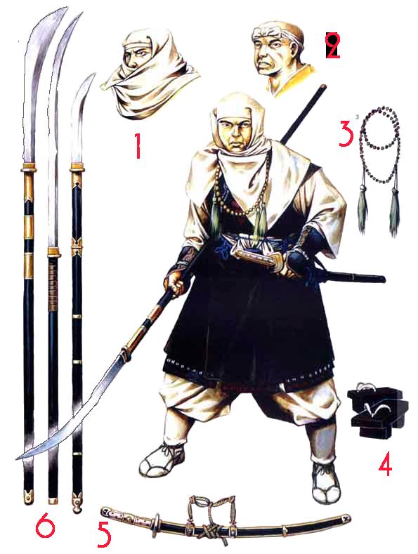 Японские монахи-воины (949-1603 гг.)