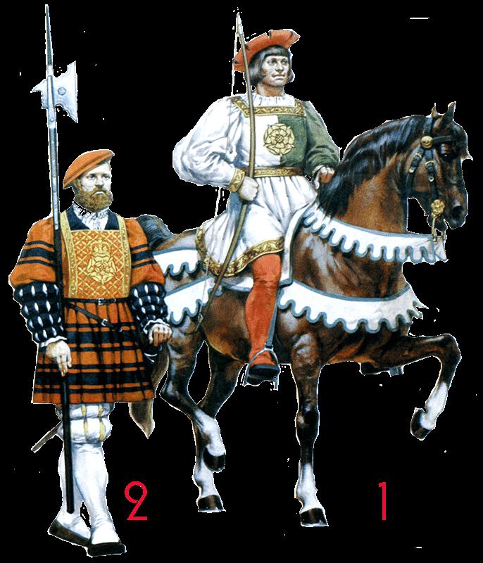 Армия Генриха VIII