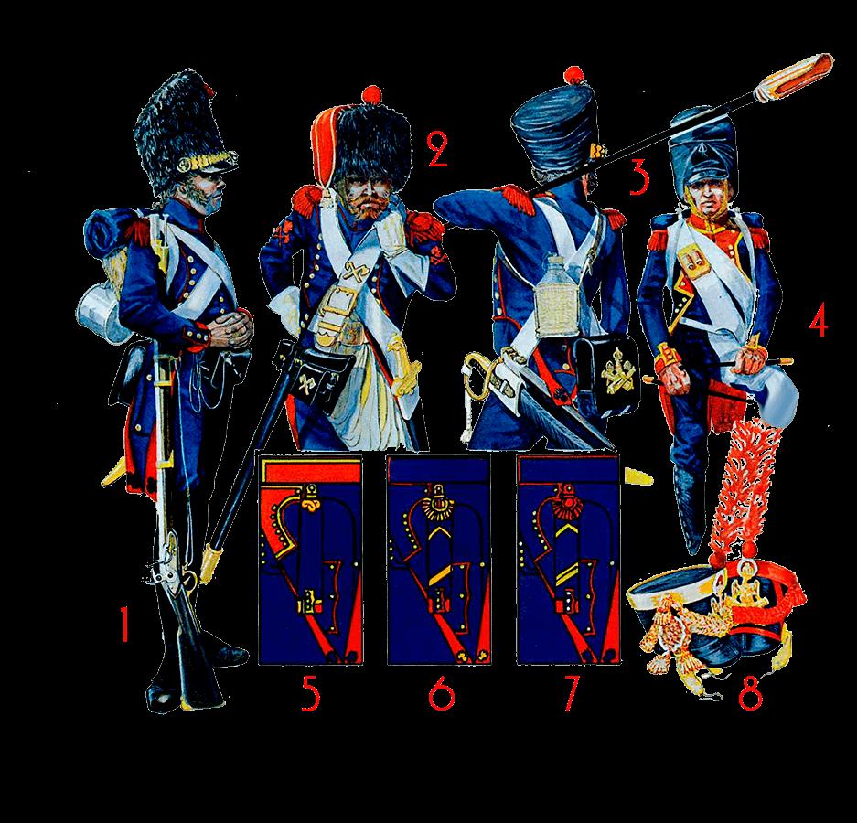 Униформа пешей артиллерии гвардии Наполеона (Foot Artillery of the Guard, Artillerie à Pied de la Garde)