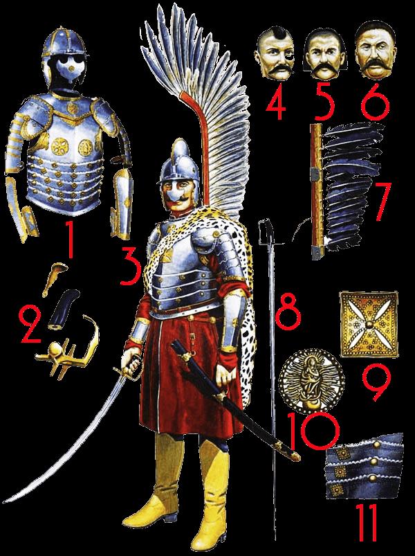 Крылатые гусары XVI-XVIII веков